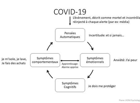 """Le COVID-19 (coronavirus) dans tous ses états ! """"La guerre psychologique"""". De l'anxiété aux faits."""