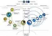 economia-circular.jpg