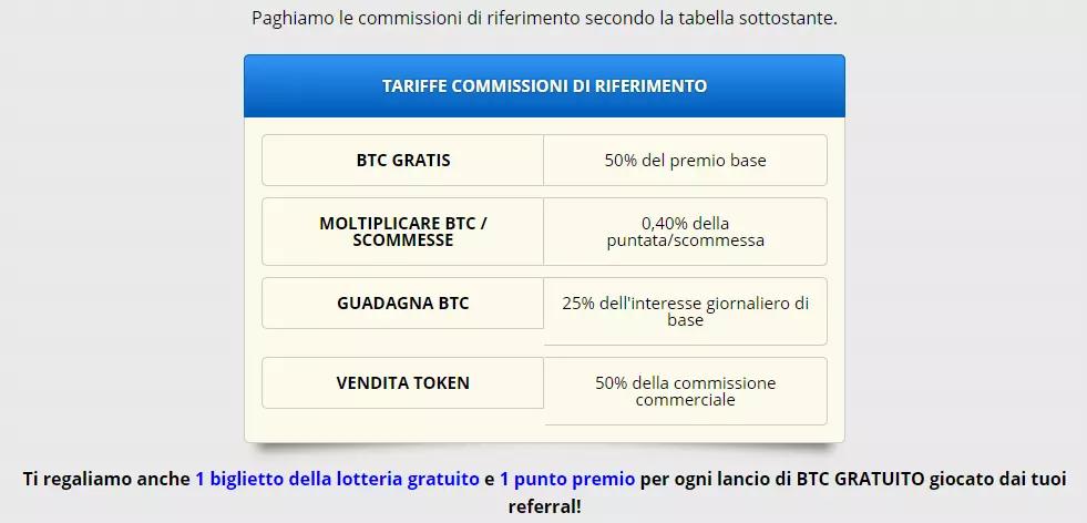 comprare bitcoin a basso prezzo 0 2 btc a zar