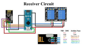 1.1KM Wireless Communication using Arduino & NRF24L01