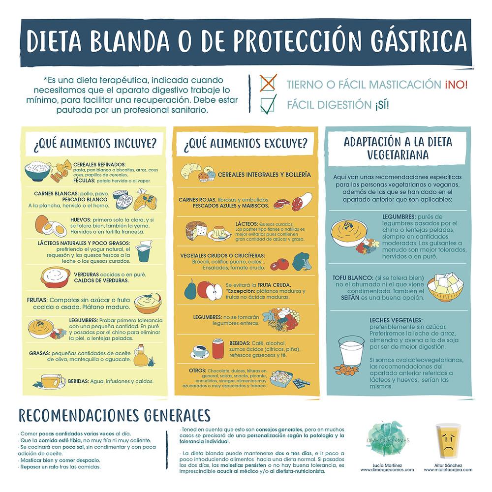dieta gastroenteritis no aquarius 02