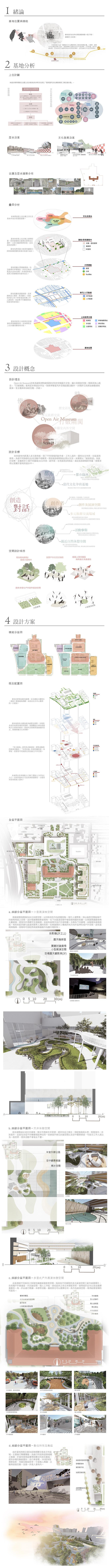 Intersection 台灣當代文化實驗場開放空間規劃設計-作品內容.jpg