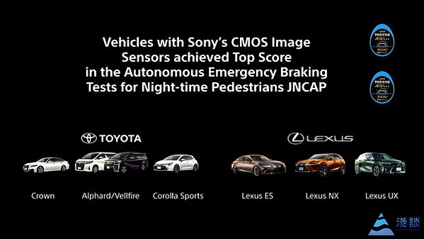 Sony CIS
