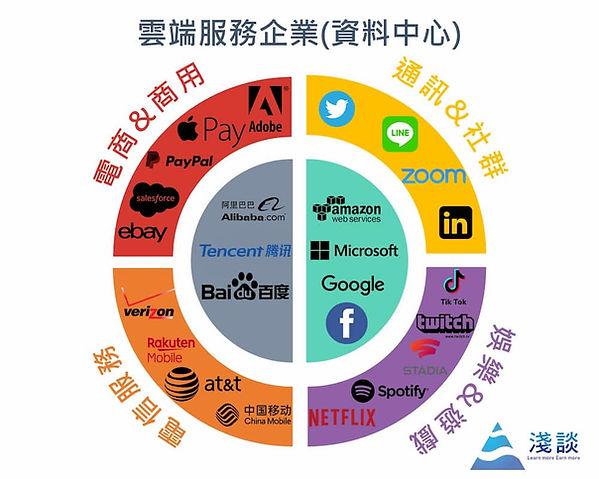 雲端服務企業(資料中心)
