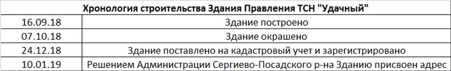хронология.png