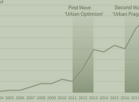 Article: Ten years after Copenhagen: Reimagining climate change governance in urban areas