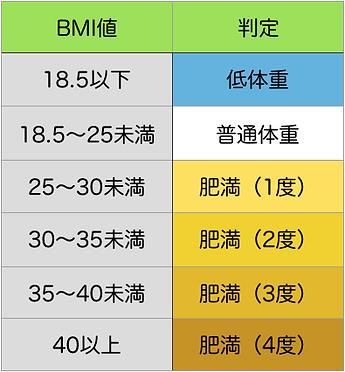 20200801_BMI.png