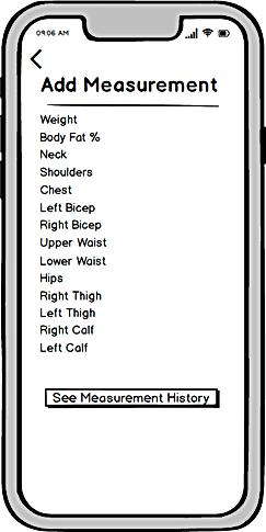 2Add Measurements.png
