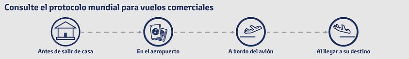 nuevo-protocolo-viajes-coronavirus_23163