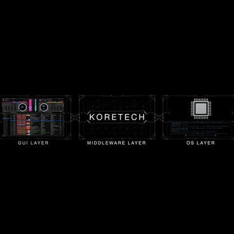 KORETECH Launch