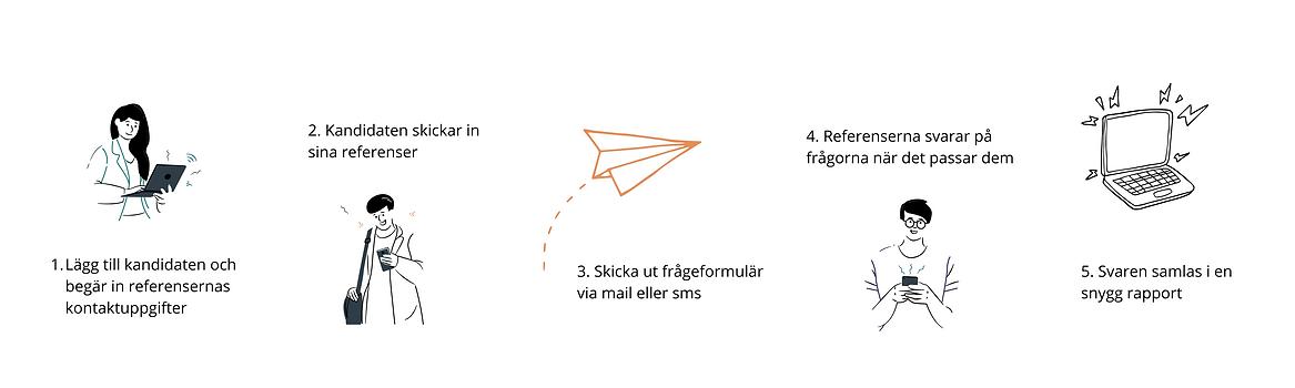 Digital referenstagning i 5 steg (8).png