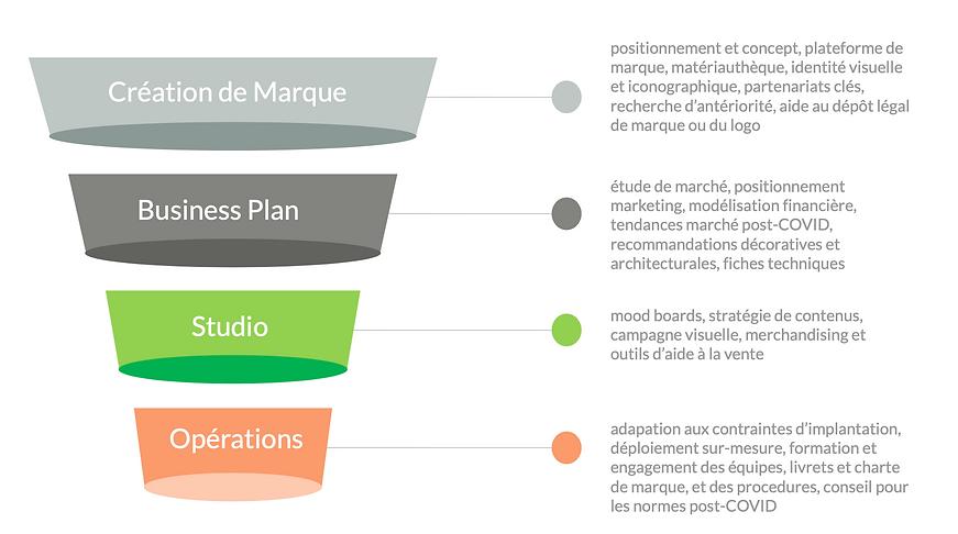 business plan cuisimaniac concept.png