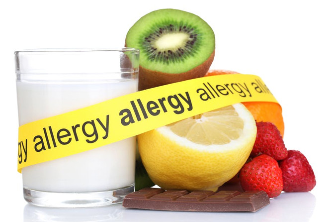Food Allergy and Intolerance Products Market - Global Industry Insights, Trends, Outlook, and Opport