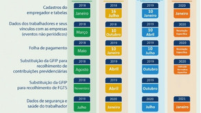 ESocial: Publicado novo cronograma