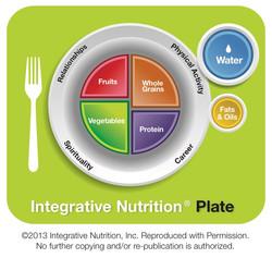 13_Integrative Nutrition Plate