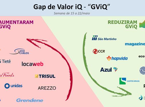 Duratex, Azul, Ultrapar, Hapvida e Magalu lideram em Valor aos Acionistas