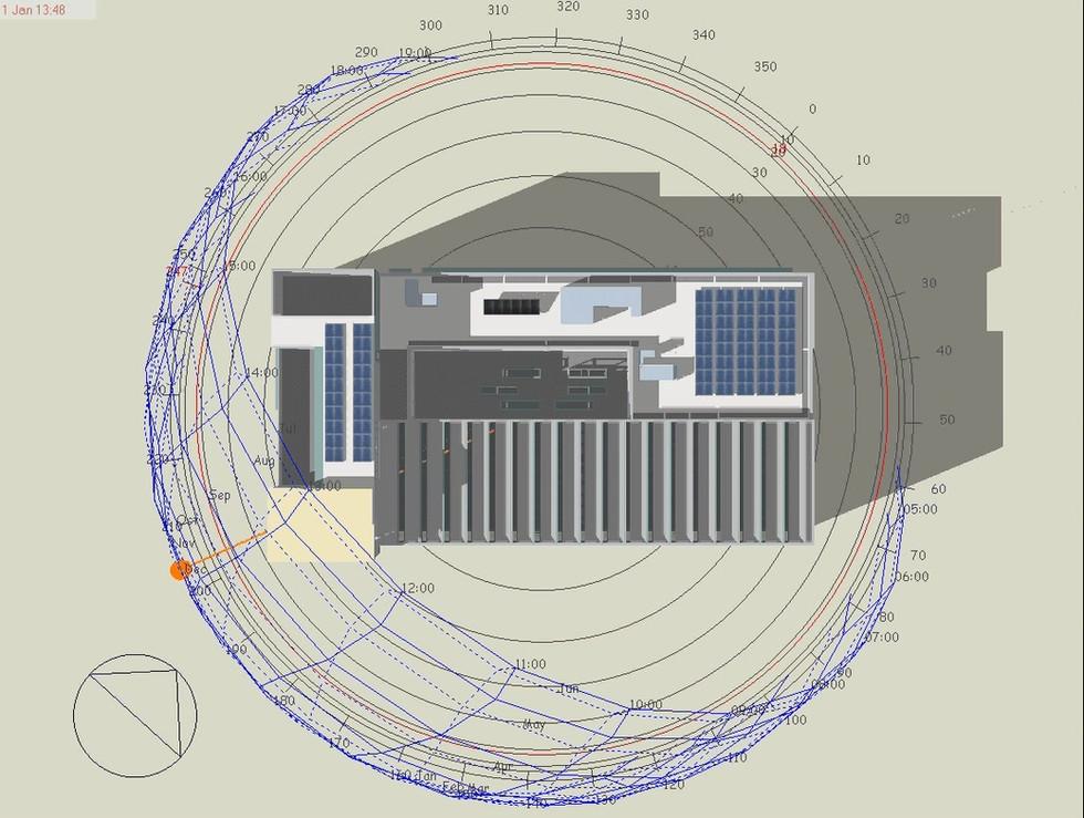 Simulazione arco solare nel mese di gennaio in pianta