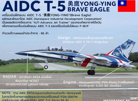 DEFNET INFO : AIDC T-5 Brave Eagle (Chinese: 勇鹰; pinyin: Yong-ying)