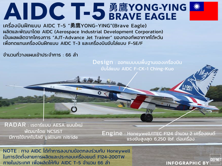 DEFNET INFO : AIDC T-5 Brave Eagle (Chinese: 勇鹰; pinyin: Yong-ying)