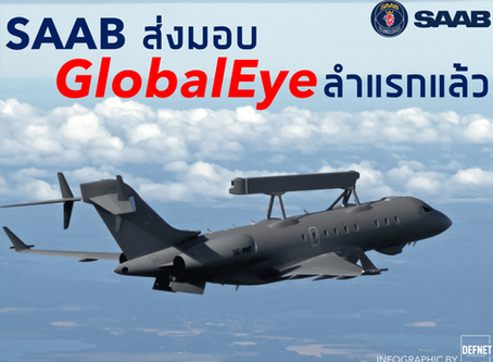 Saab ส่งมอบ GlobalEye ลำแรกแล้ว