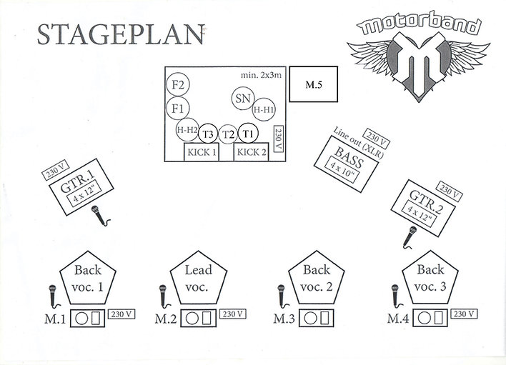 MOTORBAND-Stageplan-7-2021.jpg