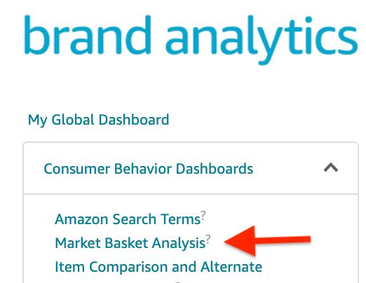 Market Basket Analysis - Brand Analytics