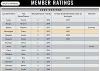ENG ratings.jpg