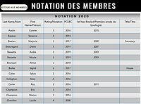 FR notations.jpg