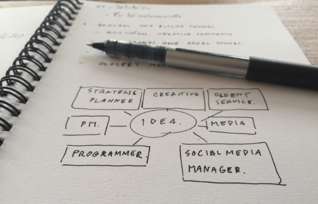 A tested method to unblock your Creativity