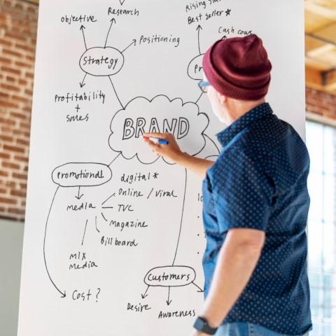 Man writing a mind map on a whiteboard