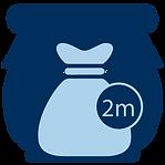 מימיון. 2 מיליון שקל בהאב החברתי של ישראל