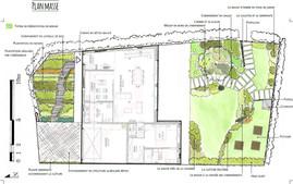 plan d'un jardin comestible