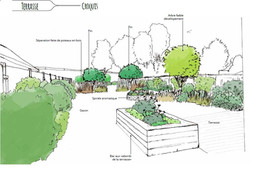 Jardin vivrier Nantes