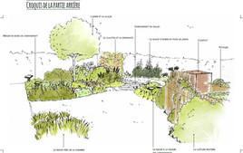 croquis jardin ornemental et potager à Nantes