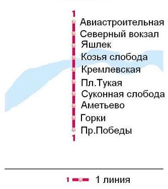 Санатории Казани