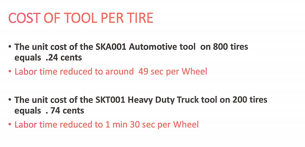 cost of tool per tire.png