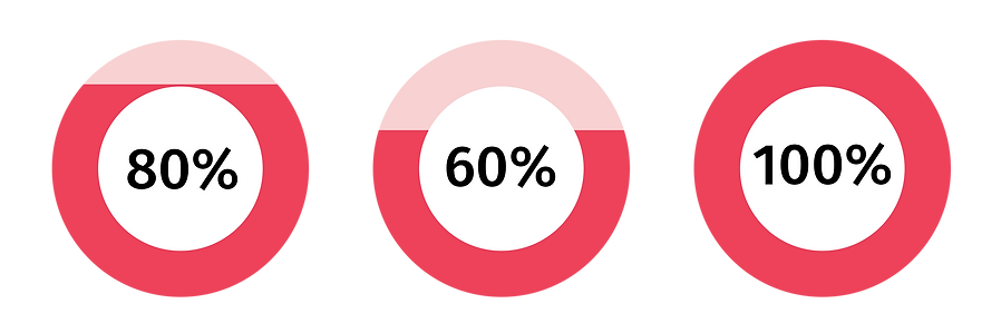 Airbnb Discover pie chart.png