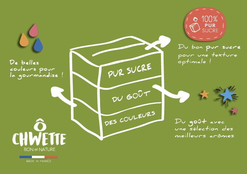 bag-in-box-o-chwette-boissons
