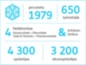 yliopisto_lukuina_5_2019.png