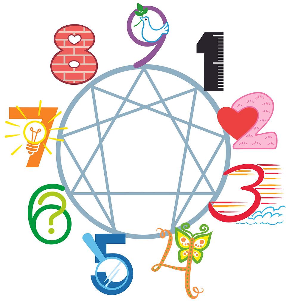 Numerot yhdestä yhdeksään ympyrässä kellotaulun suuntaisesti erilaisin symbolein kuvitettuna siten, että numero yhdeksän on kello kahdessatoista.