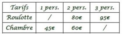 La Maison du Passant - chambres d'hotes et roulotte à chouze sur loire : les tarifs
