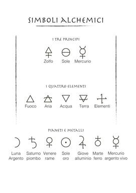 simboli alchemici