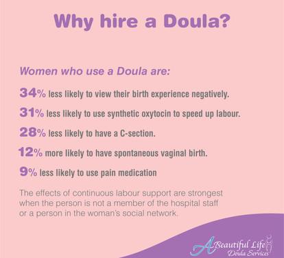 A Beautiful Life Doula Services - Christian Doula QLD