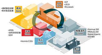 三菱パワー金属3DプリンターショールームAM-ZONEコンテナIDMobile.JPG