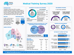 ahpra-results-overview-2020.png