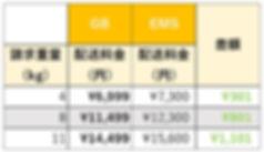 GB EMS料金比較表 take4.JPG