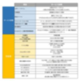 サービス形態 料金表(説明).JPG