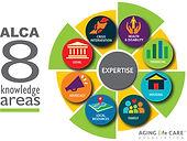ALCA-Infographic_OCT2015-FINAL.jpg