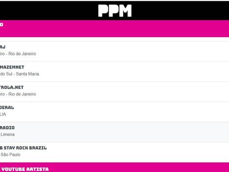 Stay Rock Brazil é um dos semifinalistas do premio PPM (Prêmio Profissionais da Música)