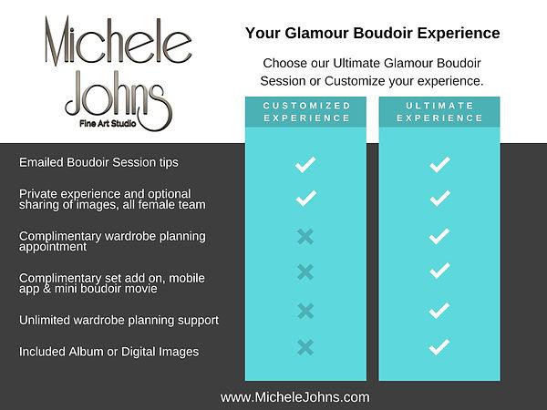 Your Glamour Boudoir Experience.jpg